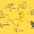 Brand Advertising e Marketing: gestire i rischi con la mediazione